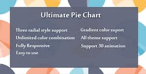 Visual Composer – Ultimate Pie Chart