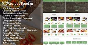 Recipes Food – HTML Template