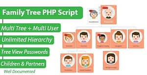 Family Tree PHP Script – Hierarchy Chart Maker