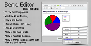 Bemo Editor – Rich Text Editor with Charts