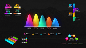 Infographic Modern Graphs | After Effects Project