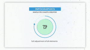 Infographics: Simple Pie Chart Creator | After Effects Project