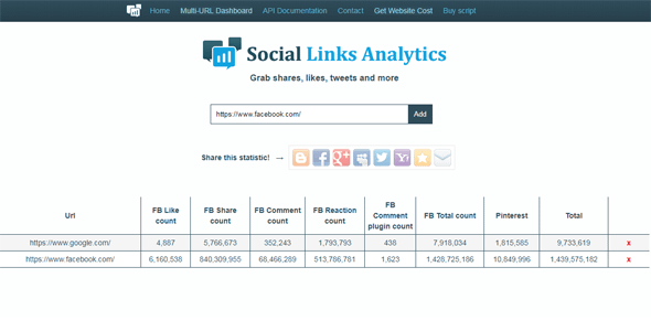 Social Links Analytics Nulled